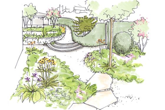 Garten galerie grimm f r garten naturpools und landschaftsbau - Garten zeichnung ...