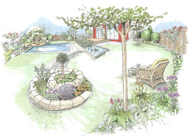 Beispiele Grimm Für Garten Naturpools Und Landschaftsbau