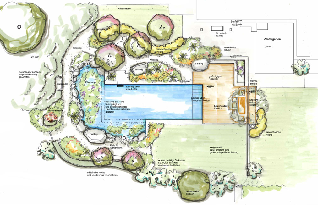 kies weg im garten, beispiele - grimm: für garten, naturpools und landschaftsbau, Design ideen